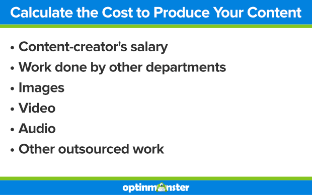 calculate cost to produce your content