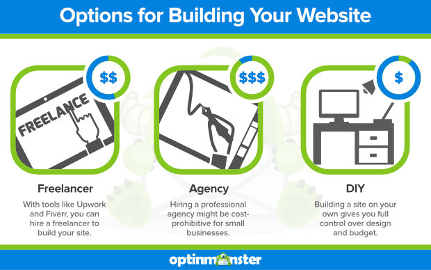 options for building your website