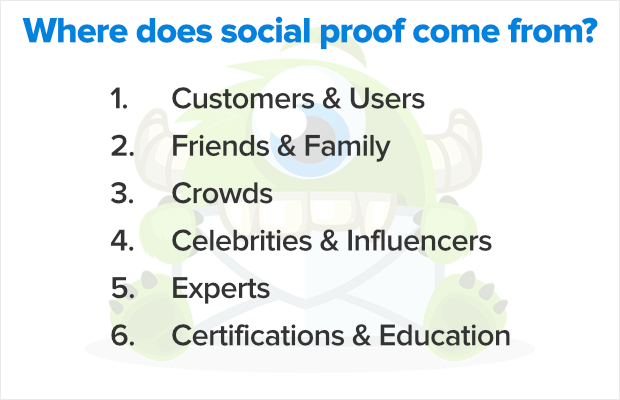 where does social proof come from