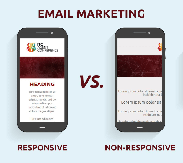 mobile-friendly vs non-responsive