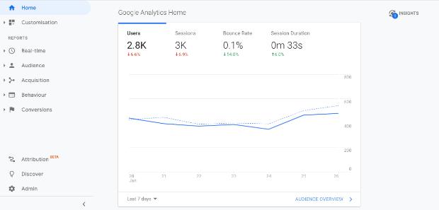 Google-Analytics-home-min