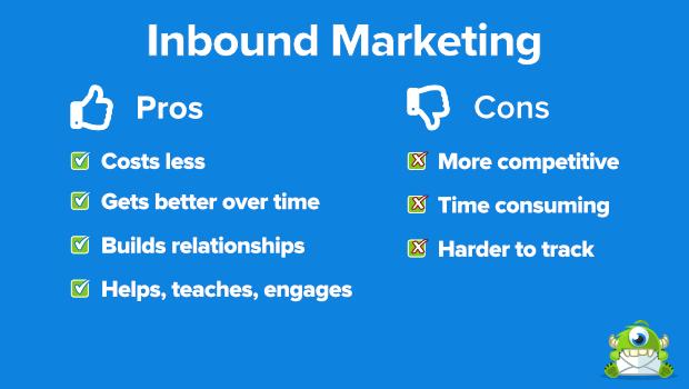 pro e contro del marketing inbound