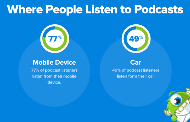 where people listen to podcasts