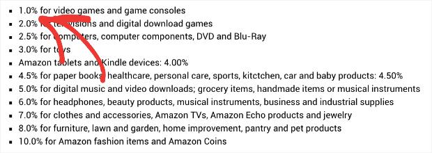 Tariffe di affiliazione Amazon min