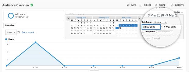 Panoramica del pubblico in Google Analytics