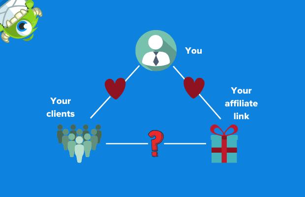 Affiliate-E-Mail-Marketing Beziehung zwischen Marke, Kunden und partnergebundenen Partnern