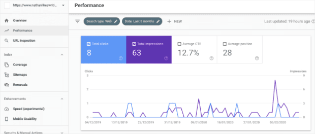 Performance Screen Homepage on Google Search Console