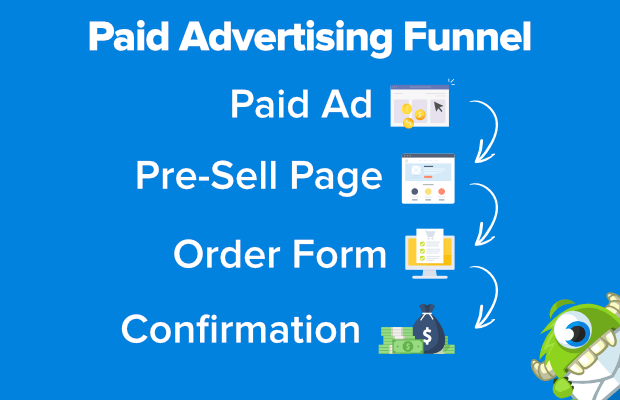 paid advertising funnel