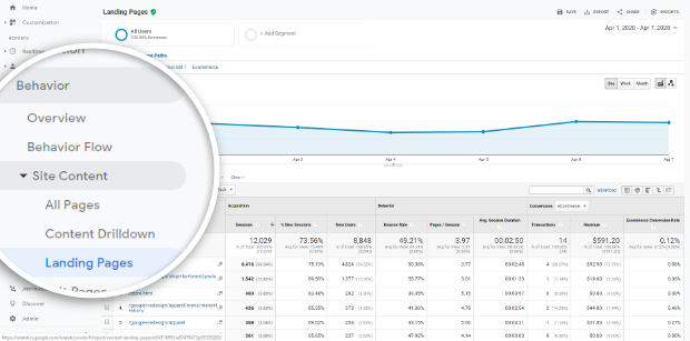 google analytics top landing pages